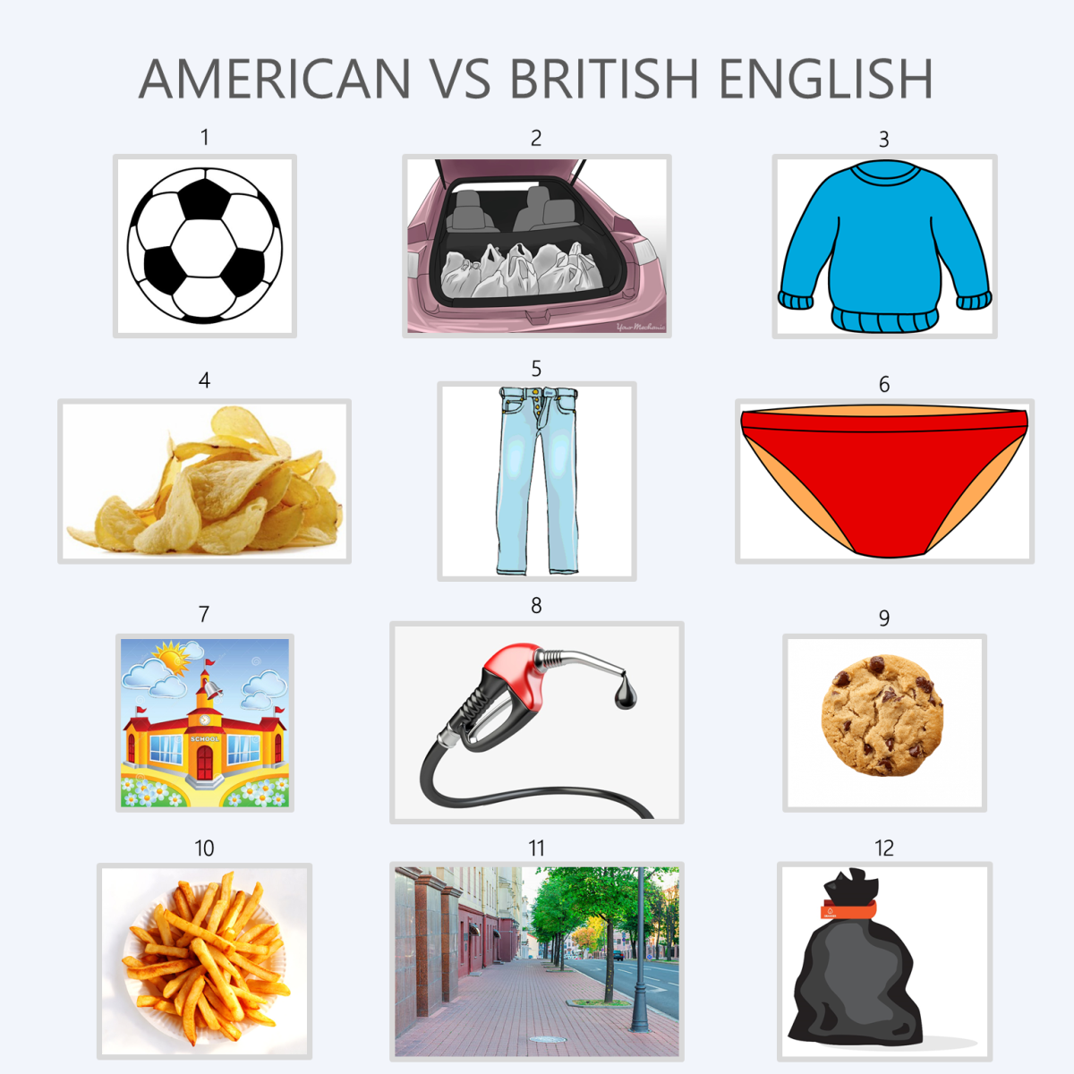 American vs. British Words